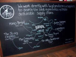 Yurt Lush blackboard